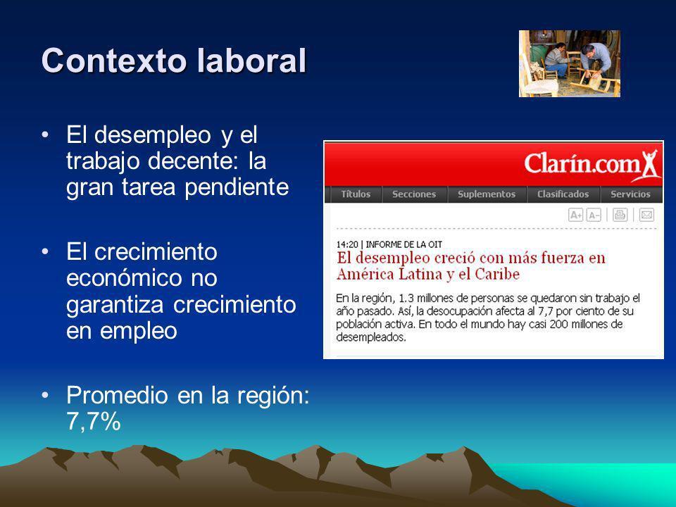 Contexto laboral El desempleo y el trabajo decente: la gran tarea pendiente El crecimiento económico no garantiza crecimiento en empleo Promedio en la