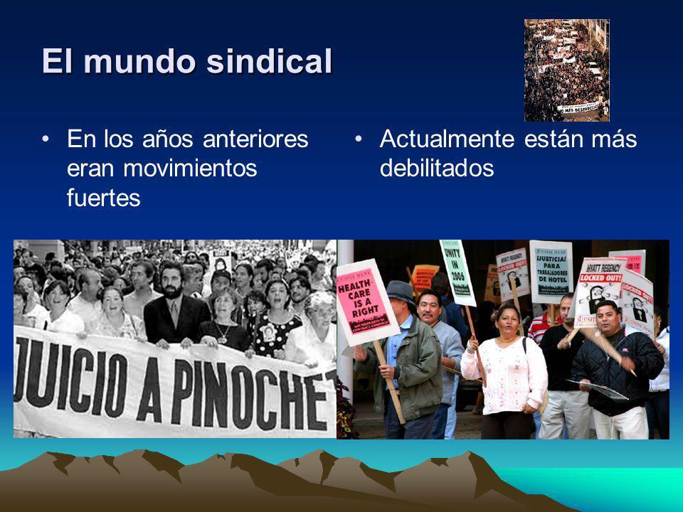 El mundo sindical En los años anteriores eran movimientos fuertes Actualmente están más debilitados
