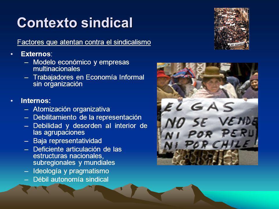 Contexto sindical Externos: –Modelo económico y empresas multinacionales –Trabajadores en Economía Informal sin organización Internos: –Atomización or