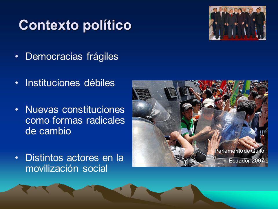 Contexto político Democracias frágiles Instituciones débiles Nuevas constituciones como formas radicales de cambio Distintos actores en la movilizació