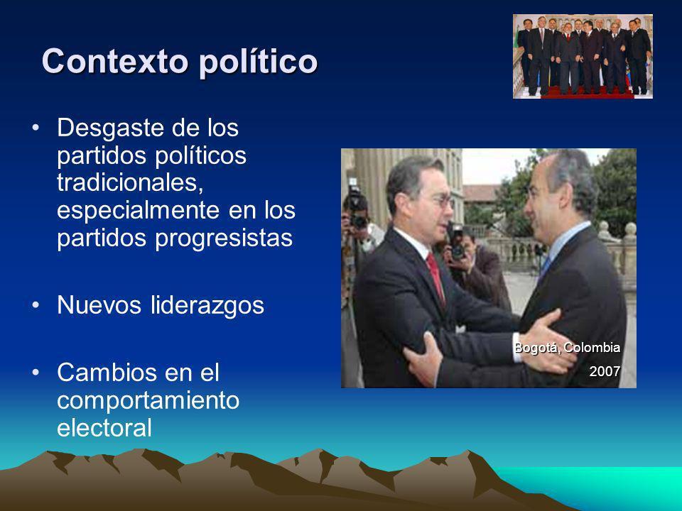 Contexto político Desgaste de los partidos políticos tradicionales, especialmente en los partidos progresistas Nuevos liderazgos Cambios en el comport