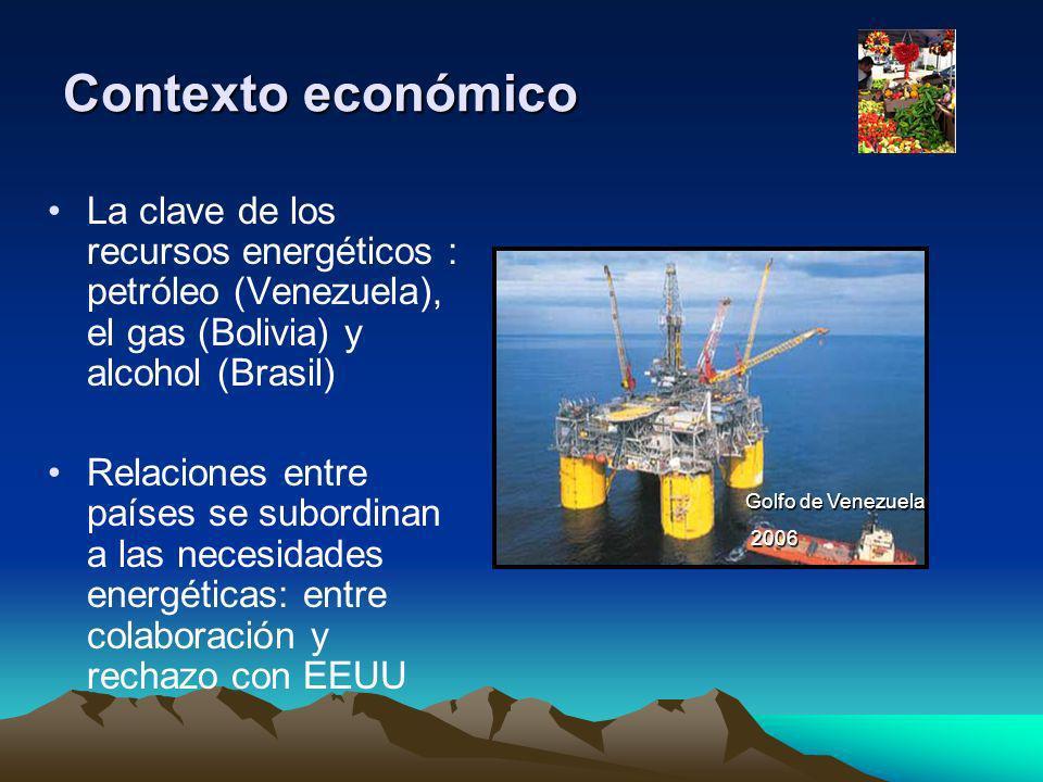 Contexto económico La clave de los recursos energéticos : petróleo (Venezuela), el gas (Bolivia) y alcohol (Brasil) Relaciones entre países se subordi