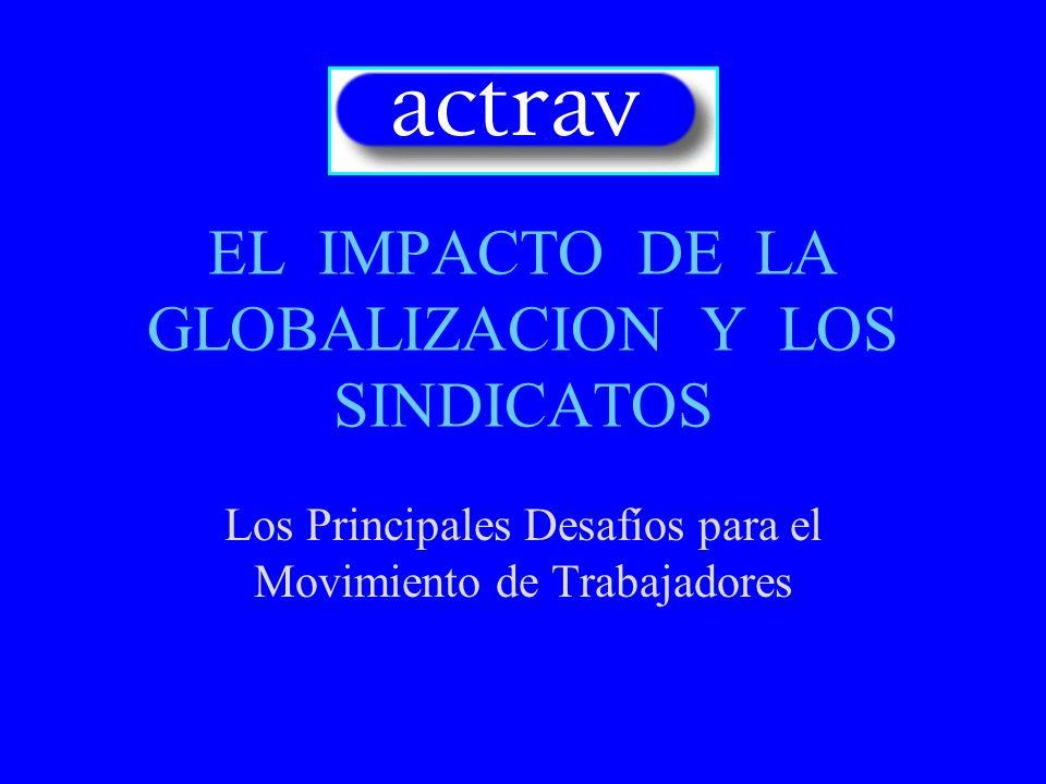 UNA AGENDA LABORAL PARA LA GLOBALIZACION Definición del concepto Globalización y polarización Impacto de la globalización en las organizaciones de trabajadores El desafío :gobernar o combatir la globalización La agenda de la OIT: Trabajo Decente