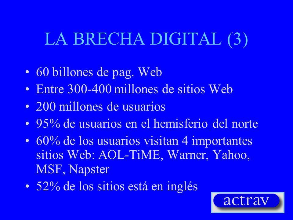 LA BRECHA DIGITAL (3) 60 billones de pag. Web Entre 300-400 millones de sitios Web 200 millones de usuarios 95% de usuarios en el hemisferio del norte