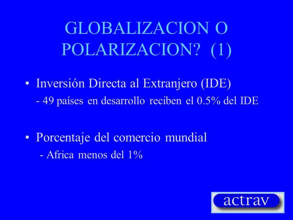 GLOBALIZACION O POLARIZACION? (1) Inversión Directa al Extranjero (IDE) - 49 países en desarrollo reciben el 0.5% del IDE Porcentaje del comercio mund