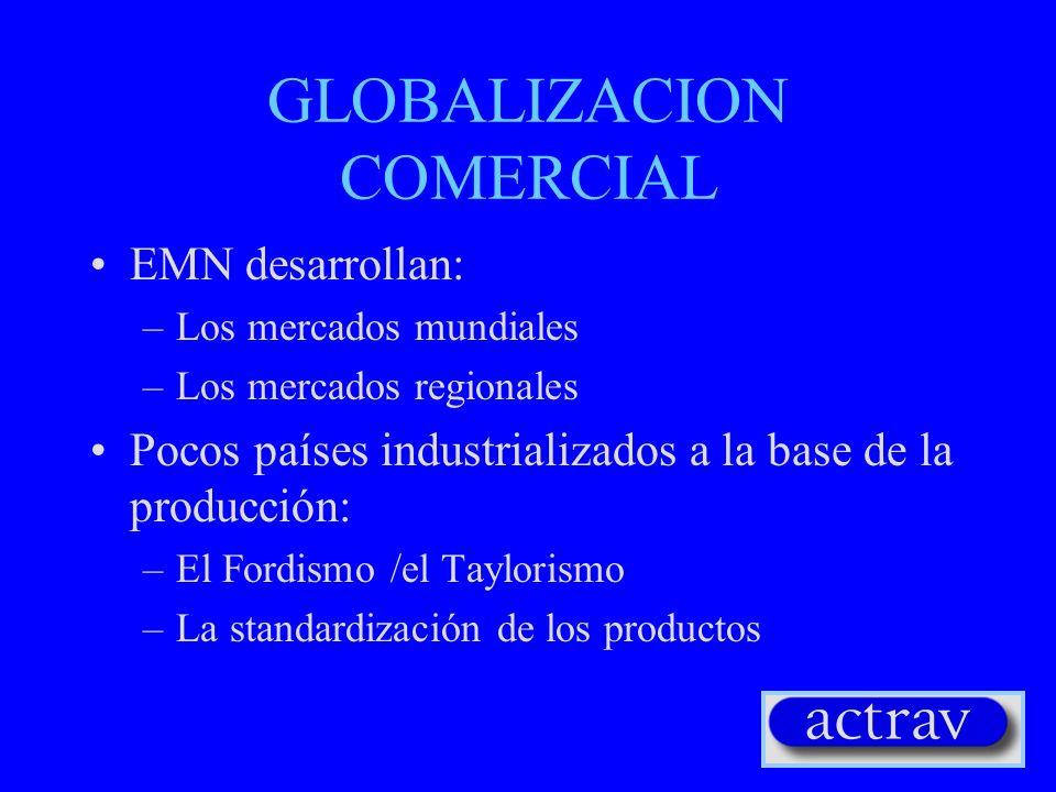 GLOBALIZACION DE LA PRODUCCION (1) Transición al post-Fordismo/Toyotismo Descentralización de las unidades de producción/terciarización Flexibilidad en la producción Reducción del empleo Nuevos perfiles de trabajo (técnicos) Diversificación de los productos –EMNs operan a una escala global