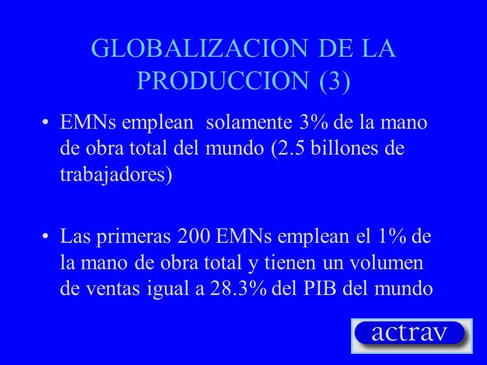 GLOBALIZACION DE LA PRODUCCION (3) EMNs emplean solamente 3% de la mano de obra total del mundo (2.5 billones de trabajadores) Las primeras 200 EMNs e