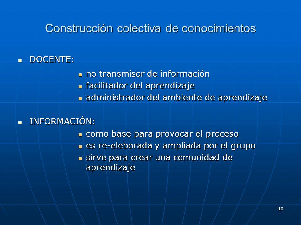 10 Construcción colectiva de conocimientos DOCENTE: DOCENTE: no transmisor de información no transmisor de información facilitador del aprendizaje fac