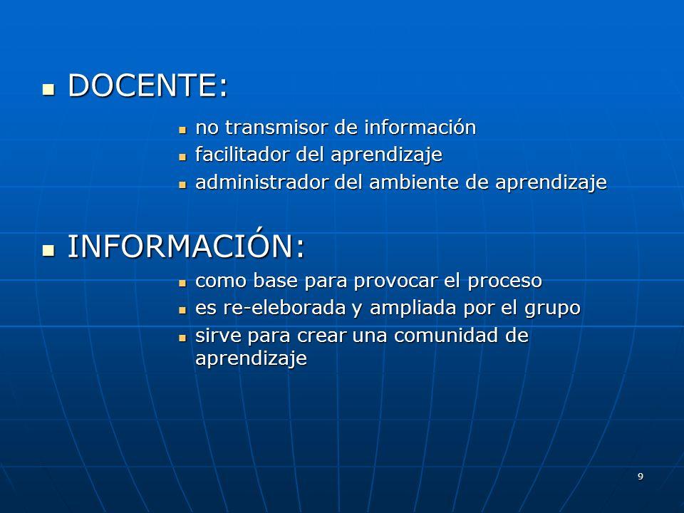 9 DOCENTE: DOCENTE: no transmisor de información no transmisor de información facilitador del aprendizaje facilitador del aprendizaje administrador de