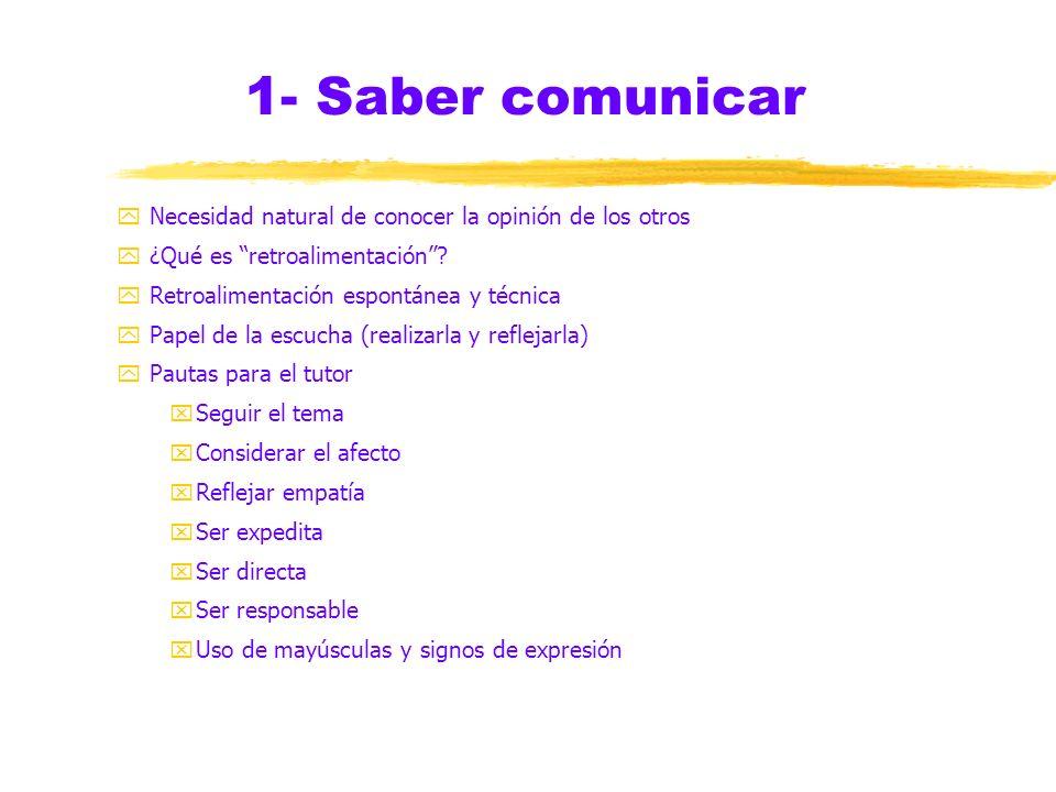 1- Saber comunicar z¿z¿Qué es facilitar el aprendizaje? yCyCambio de paradigma educativo yCyConocer las necesidades de aprendizaje del participante y