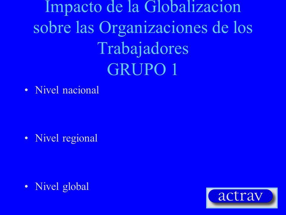 Impacto de la Globalizacion sobre las Organizaciones de los Trabajadores GRUPO 1 Nivel nacional Nivel regional Nivel global