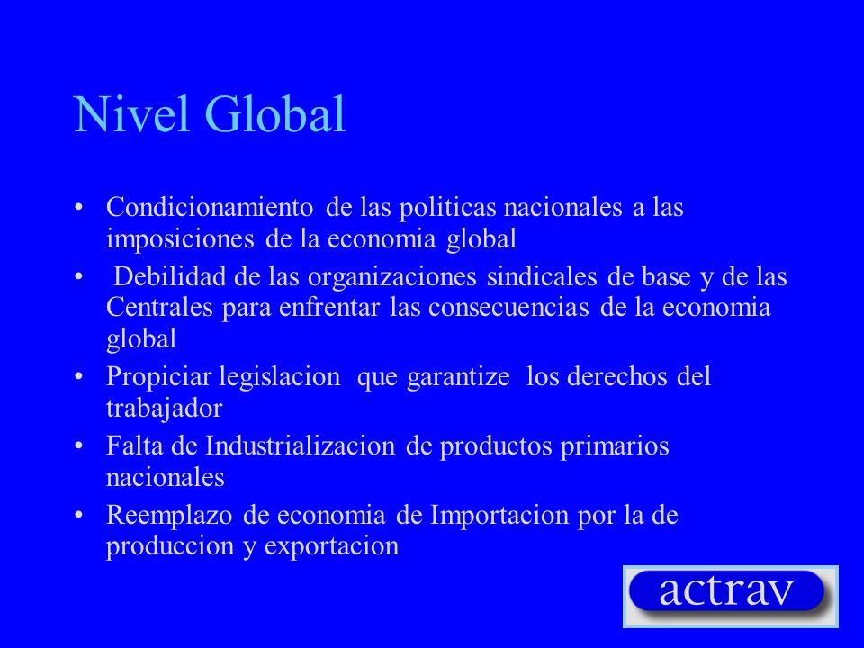 Nivel regional Perdida de tradiciones y costumbres autoctonas por infiltracion cultural.