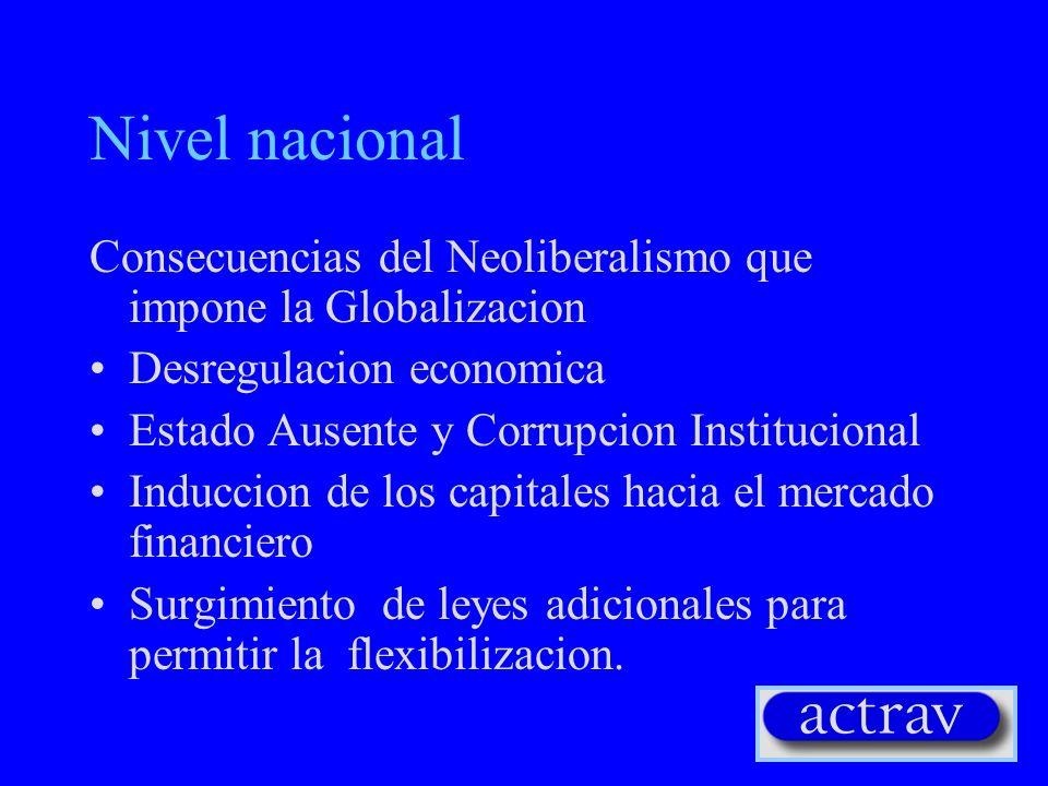 Nivel nacional Consecuencias del Neoliberalismo que impone la Globalizacion Desregulacion economica Estado Ausente y Corrupcion Institucional Induccion de los capitales hacia el mercado financiero Surgimiento de leyes adicionales para permitir la flexibilizacion.