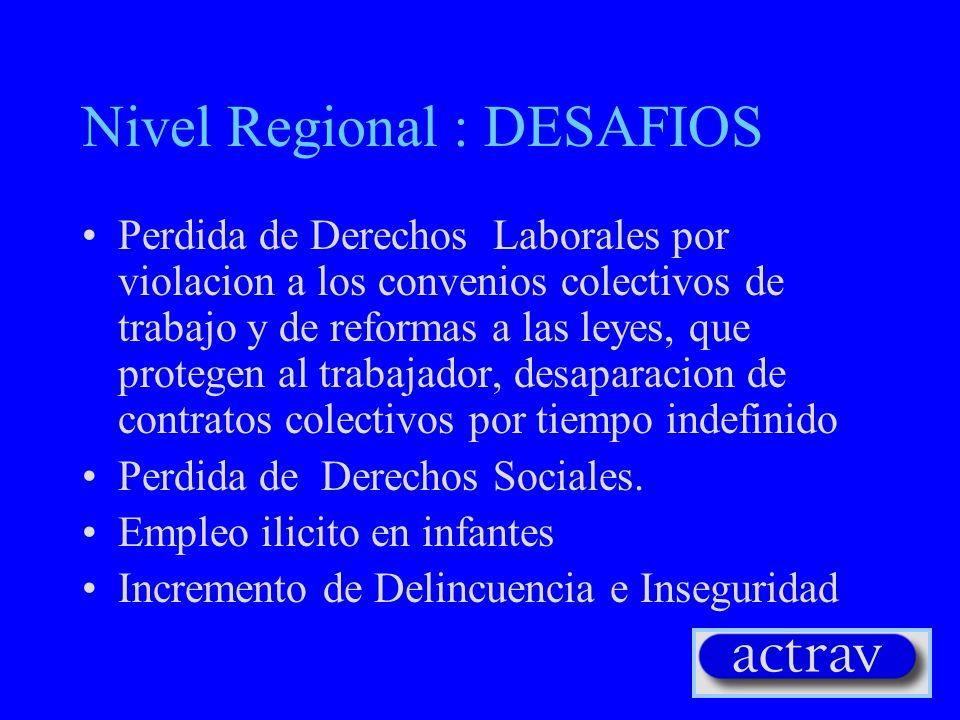Nivel Regional : DESAFIOS Perdida de Derechos Laborales por violacion a los convenios colectivos de trabajo y de reformas a las leyes, que protegen al trabajador, desaparacion de contratos colectivos por tiempo indefinido Perdida de Derechos Sociales.