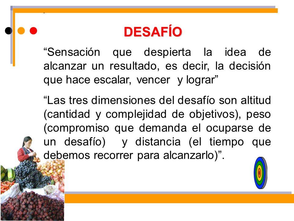 DESAFÍO Sensación que despierta la idea de alcanzar un resultado, es decir, la decisión que hace escalar, vencer y lograr Las tres dimensiones del des