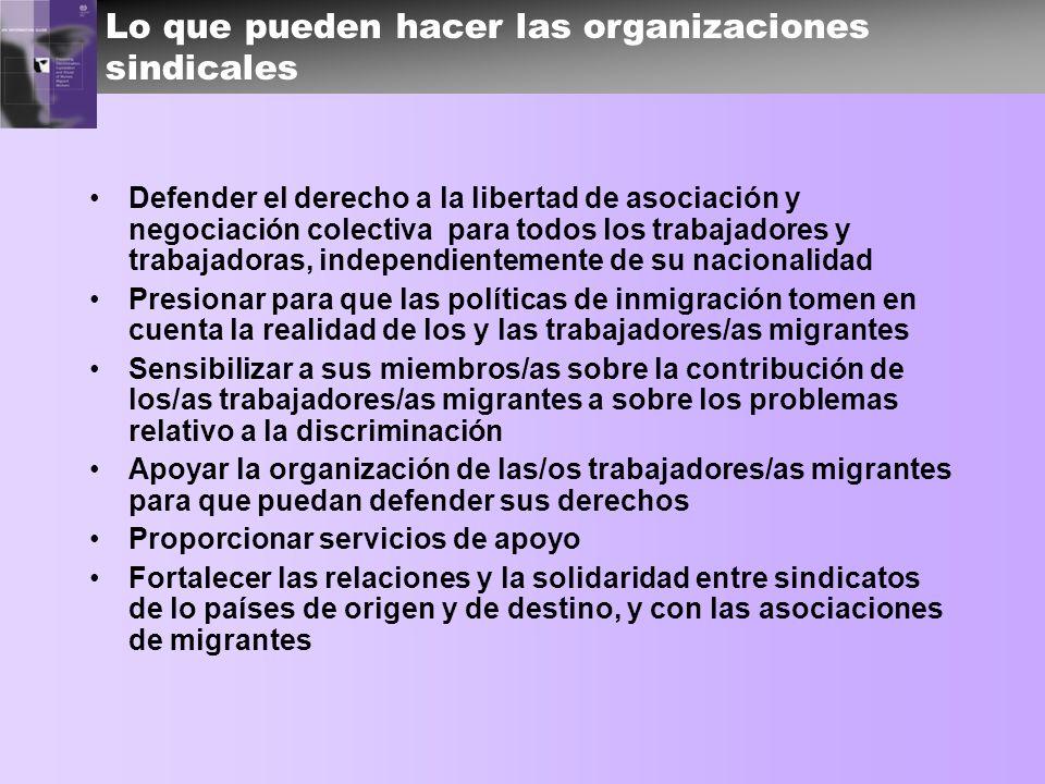 Lo que pueden hacer las organizaciones sindicales Defender el derecho a la libertad de asociación y negociación colectiva para todos los trabajadores