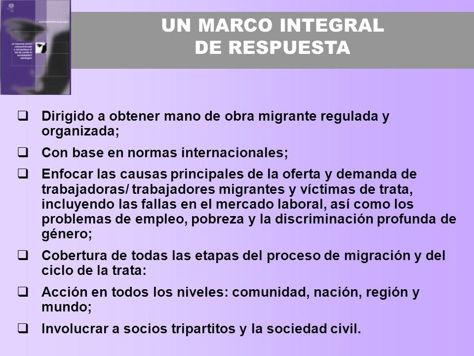 UN MARCO INTEGRAL DE RESPUESTA Dirigido a obtener mano de obra migrante regulada y organizada; Con base en normas internacionales; Enfocar las causas