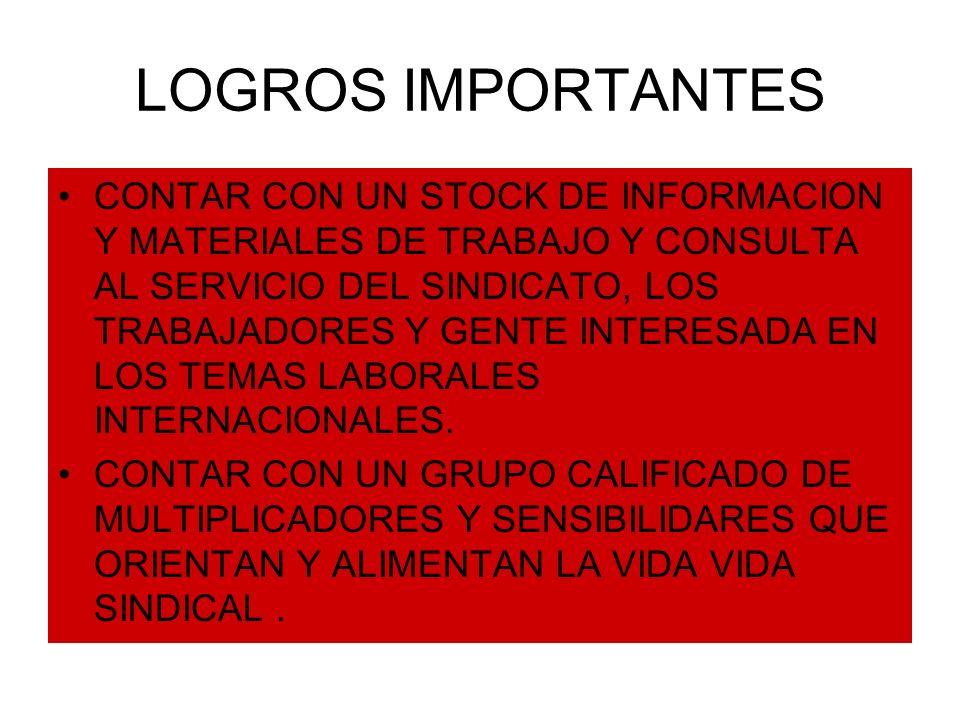 LOGROS IMPORTANTES CONTAR CON UN STOCK DE INFORMACION Y MATERIALES DE TRABAJO Y CONSULTA AL SERVICIO DEL SINDICATO, LOS TRABAJADORES Y GENTE INTERESADA EN LOS TEMAS LABORALES INTERNACIONALES.