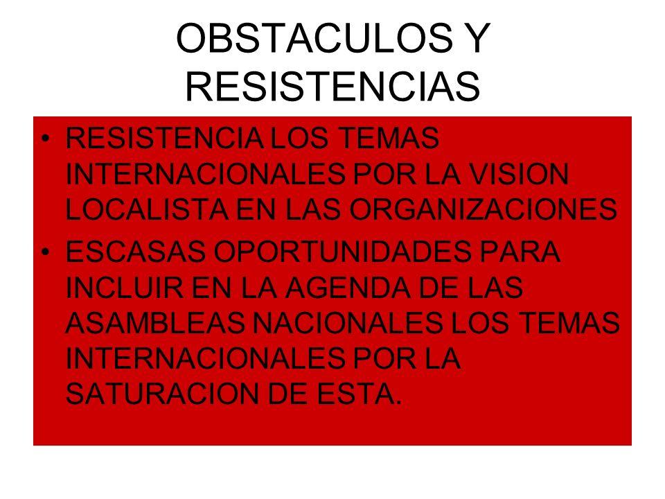 RESISTENCIA LOS TEMAS INTERNACIONALES POR LA VISION LOCALISTA EN LAS ORGANIZACIONES ESCASAS OPORTUNIDADES PARA INCLUIR EN LA AGENDA DE LAS ASAMBLEAS NACIONALES LOS TEMAS INTERNACIONALES POR LA SATURACION DE ESTA.