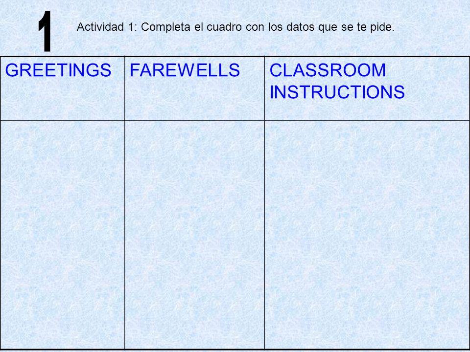 GREETINGSFAREWELLSCLASSROOM INSTRUCTIONS Actividad 1: Completa el cuadro con los datos que se te pide.