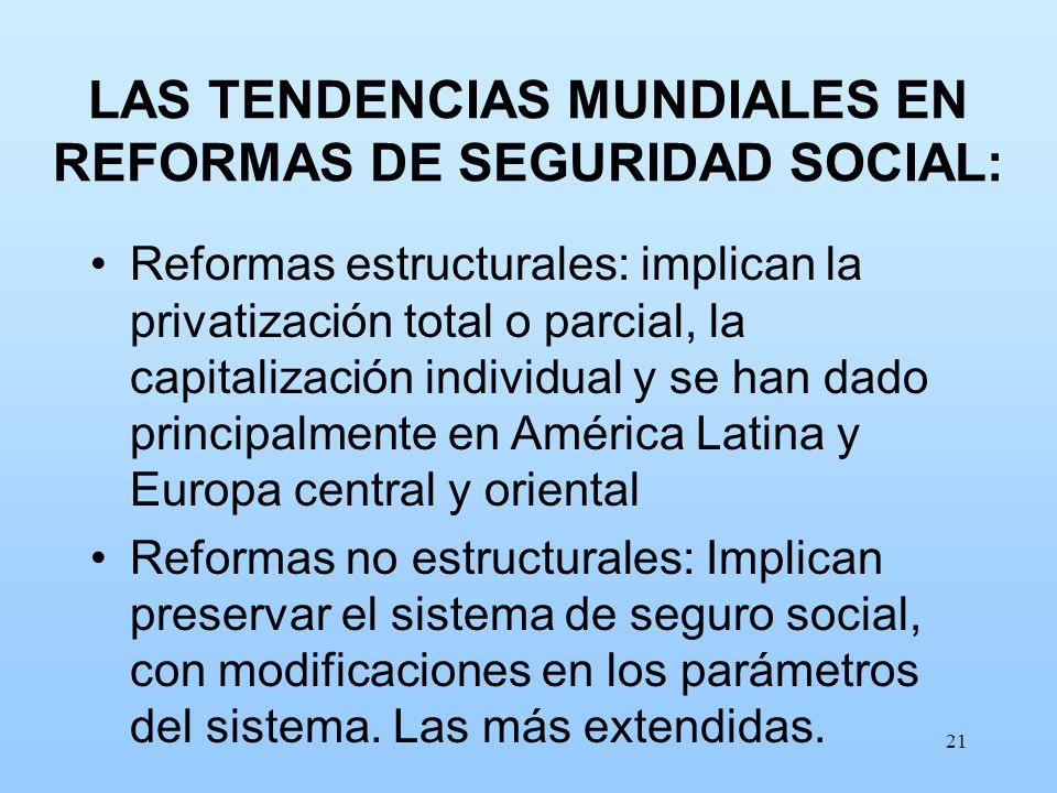 21 LAS TENDENCIAS MUNDIALES EN REFORMAS DE SEGURIDAD SOCIAL: Reformas estructurales: implican la privatización total o parcial, la capitalización indi