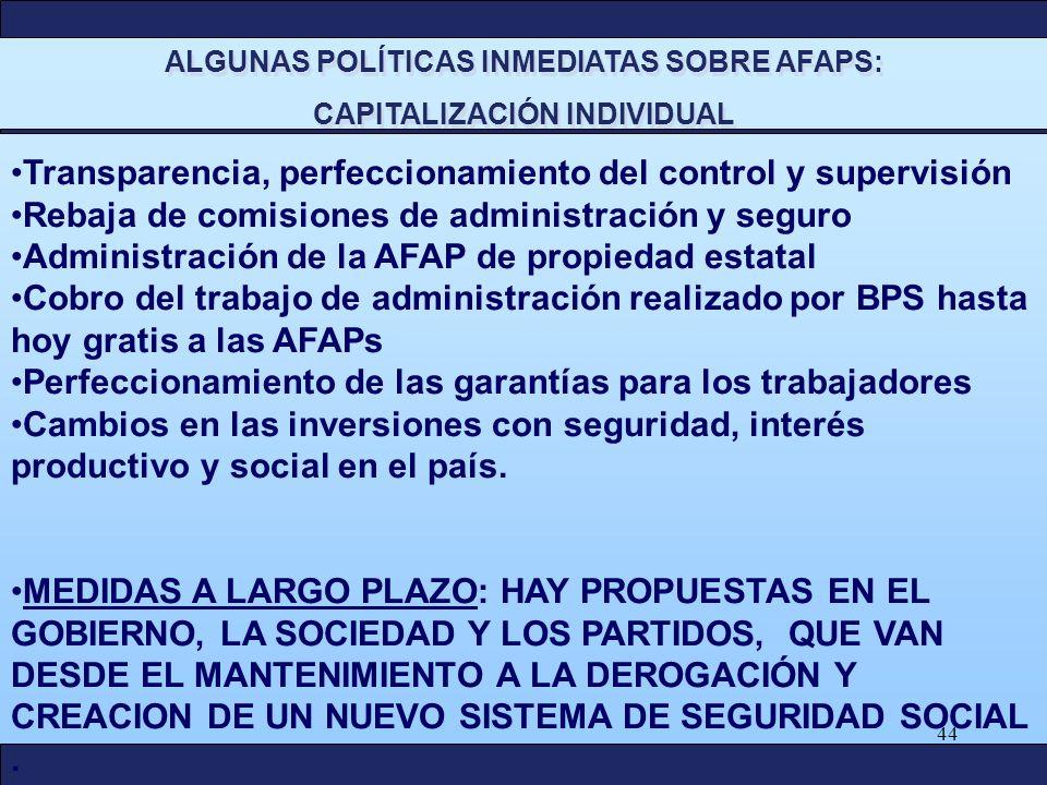 44 ALGUNAS POLÍTICAS INMEDIATAS SOBRE AFAPS: CAPITALIZACIÓN INDIVIDUAL ALGUNAS POLÍTICAS INMEDIATAS SOBRE AFAPS: CAPITALIZACIÓN INDIVIDUAL Transparenc