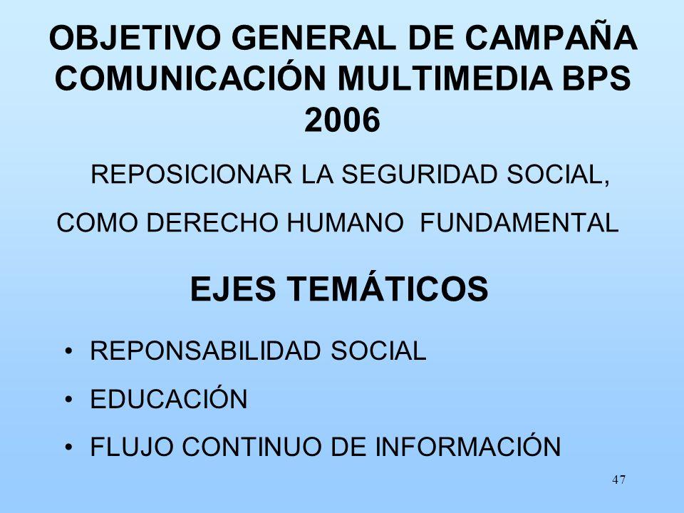 47 OBJETIVO GENERAL DE CAMPAÑA COMUNICACIÓN MULTIMEDIA BPS 2006 REPOSICIONAR LA SEGURIDAD SOCIAL, COMO DERECHO HUMANO FUNDAMENTAL EJES TEMÁTICOS REPON