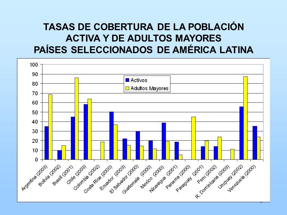 6 TASAS DE COBERTURA DE LA POBLACIÓN ACTIVA Y DE ADULTOS MAYORES PAÍSES SELECCIONADOS DE AMÉRICA LATINA