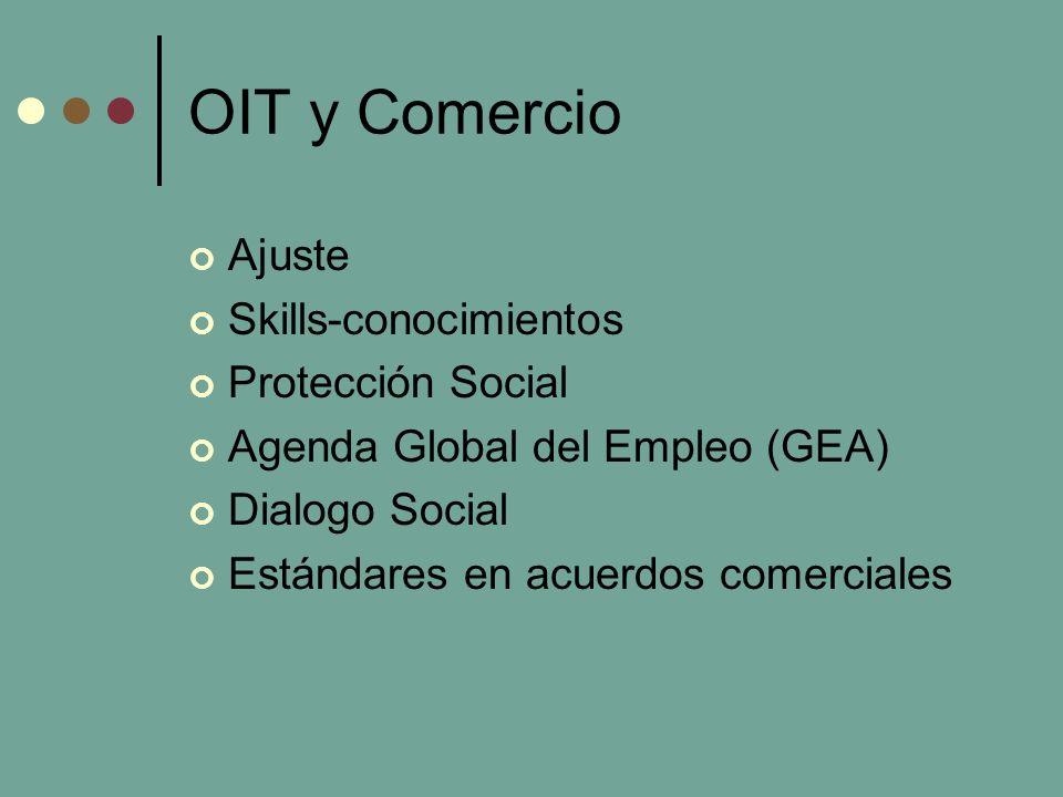 OIT y Comercio Ajuste Skills-conocimientos Protección Social Agenda Global del Empleo (GEA) Dialogo Social Estándares en acuerdos comerciales