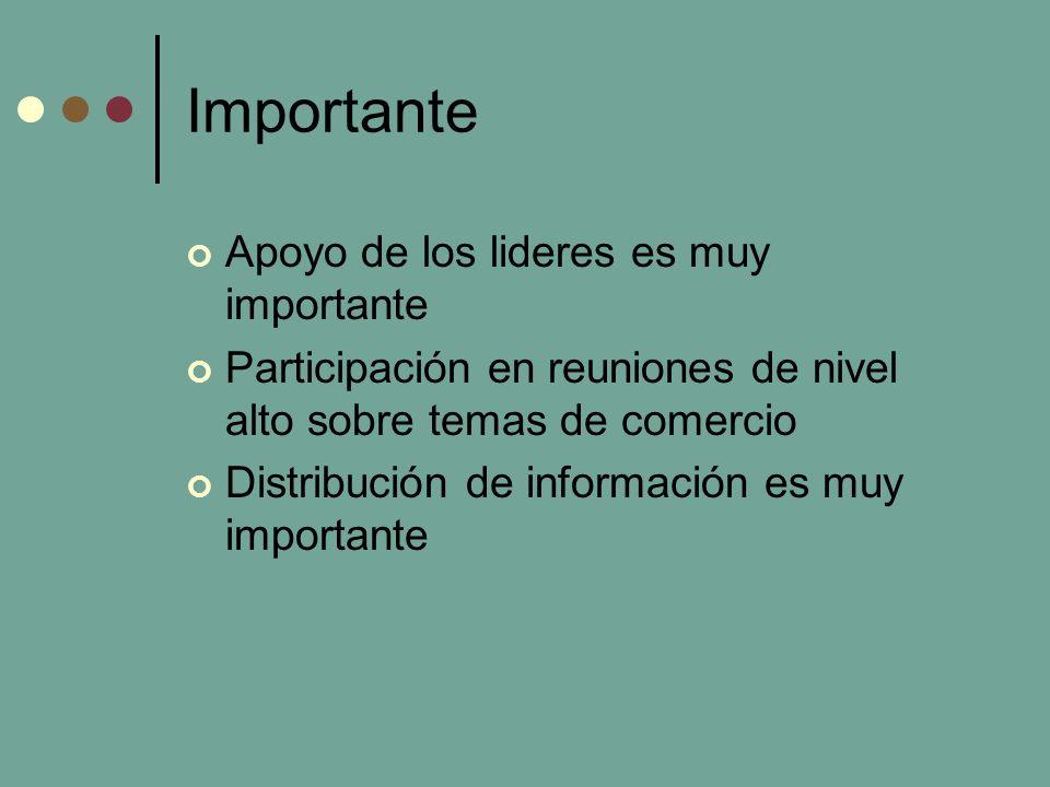 Importante Apoyo de los lideres es muy importante Participación en reuniones de nivel alto sobre temas de comercio Distribución de información es muy importante