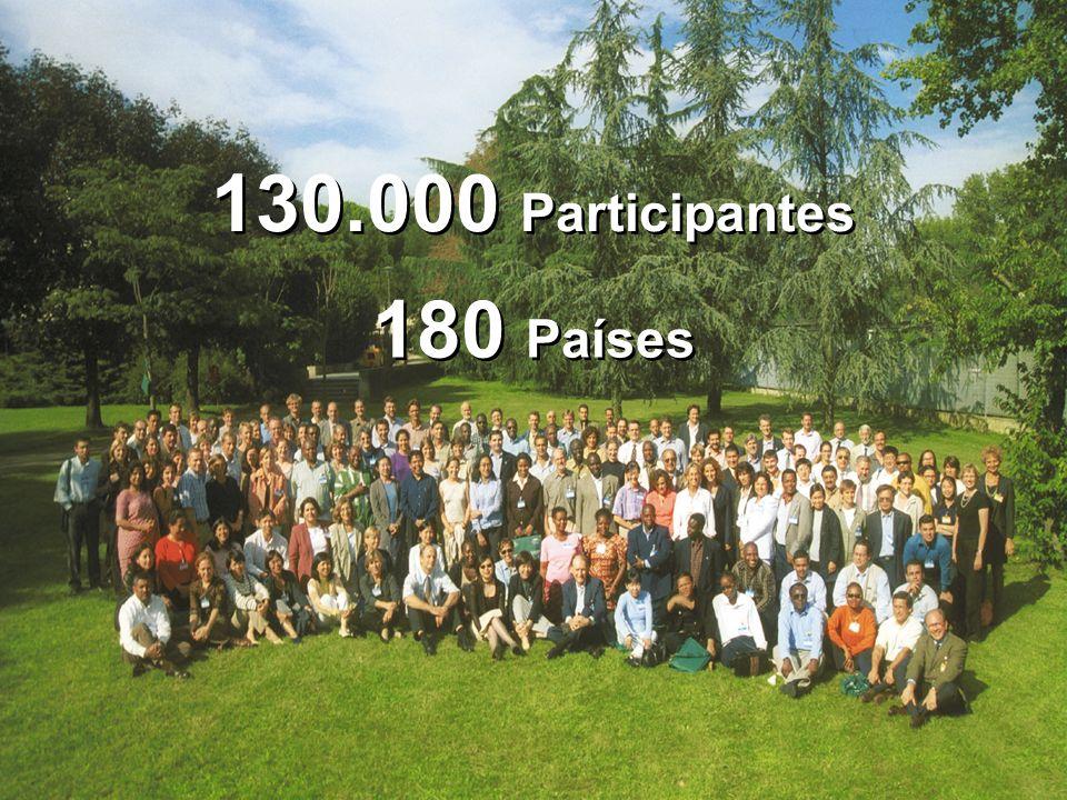180 Países 130.000 Participantes
