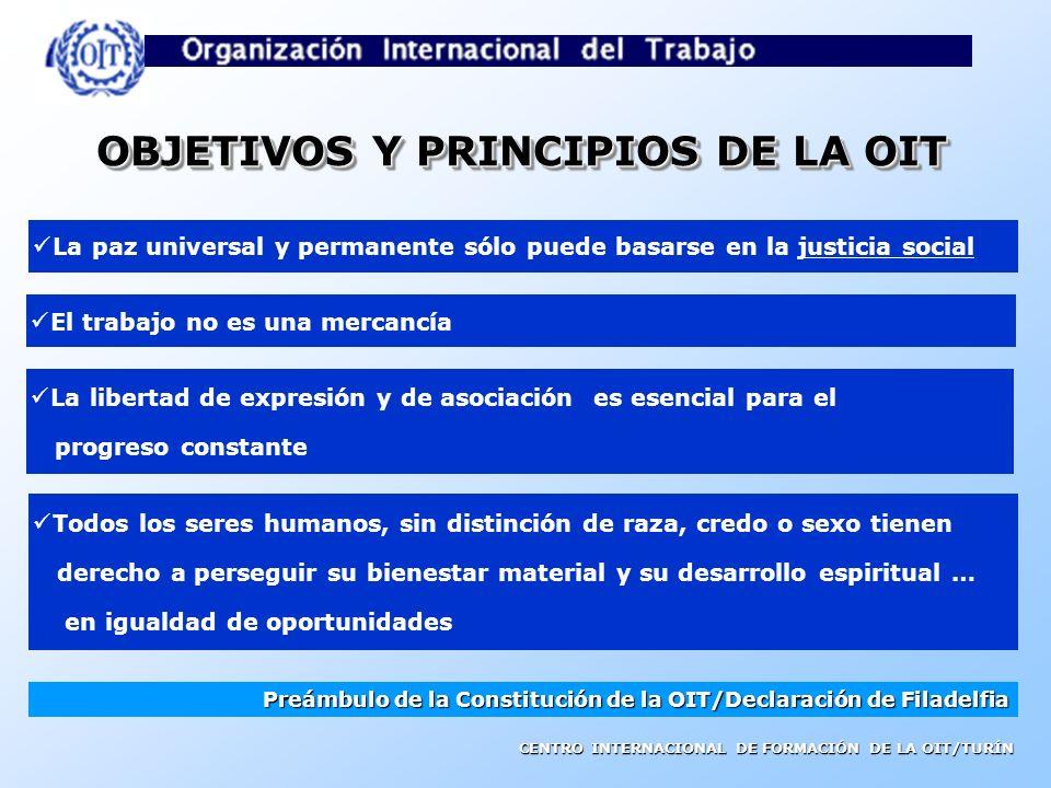 CENTRO INTERNACIONAL DE FORMACIÓN DE LA OIT/TURÍN ORGANIZACIÓN INTERNACIONAL DEL TRABAJO Creada en 1919 Agencia especializada de las Naciones Unidas 180 Estados miembros Única organización internacional tripartita