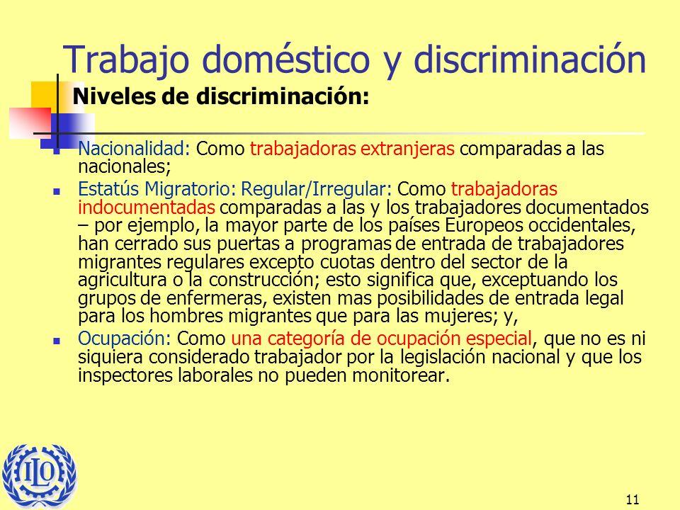 11 Trabajo doméstico y discriminación Niveles de discriminación: Nacionalidad: Como trabajadoras extranjeras comparadas a las nacionales; Estatús Migr
