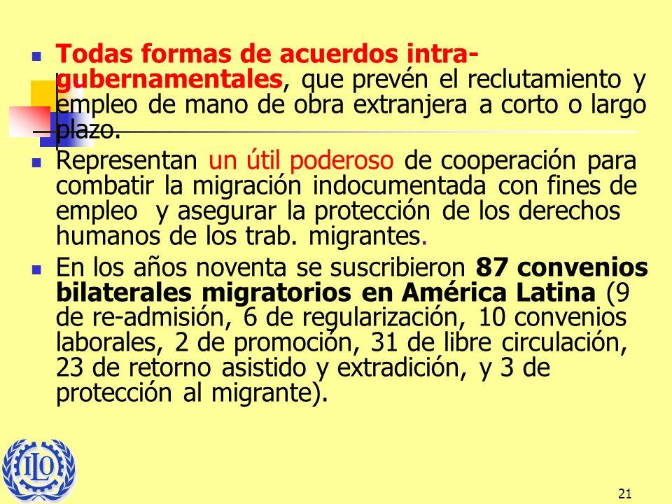 21 Todas formas de acuerdos intra- gubernamentales, que prevén el reclutamiento y empleo de mano de obra extranjera a corto o largo plazo. Representan