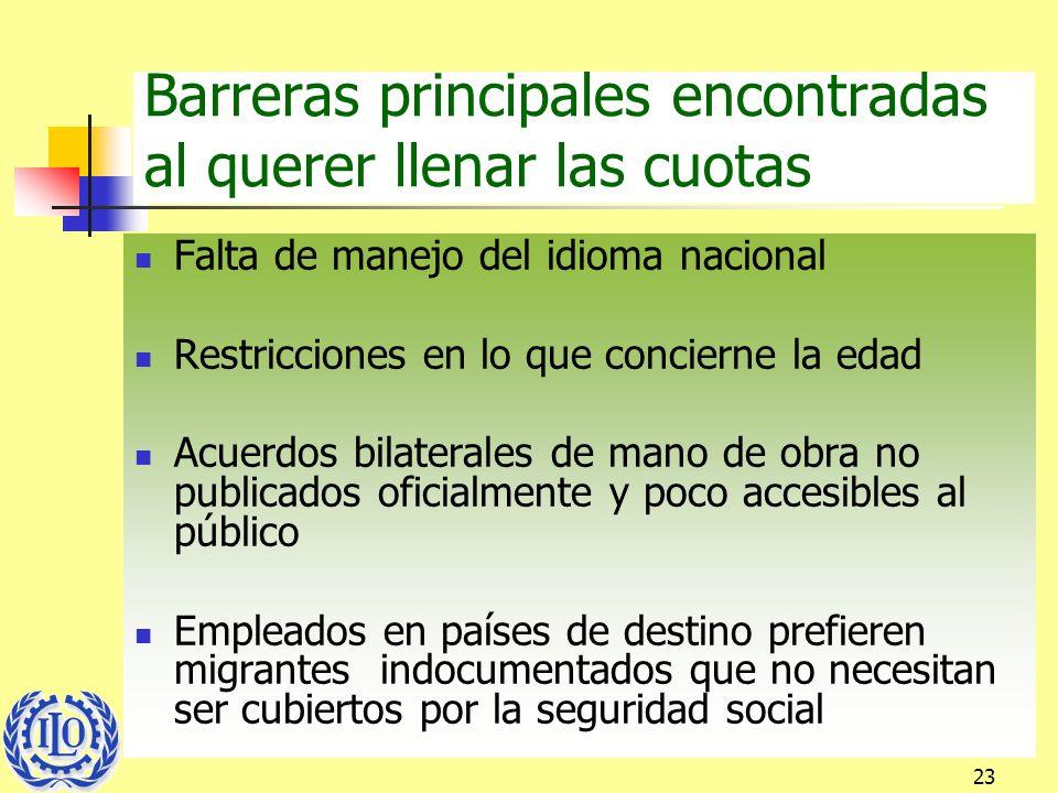 23 Barreras principales encontradas al querer llenar las cuotas Falta de manejo del idioma nacional Restricciones en lo que concierne la edad Acuerdos