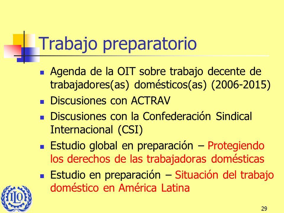 29 Trabajo preparatorio Agenda de la OIT sobre trabajo decente de trabajadores(as) domésticos(as) (2006-2015) Discusiones con ACTRAV Discusiones con l