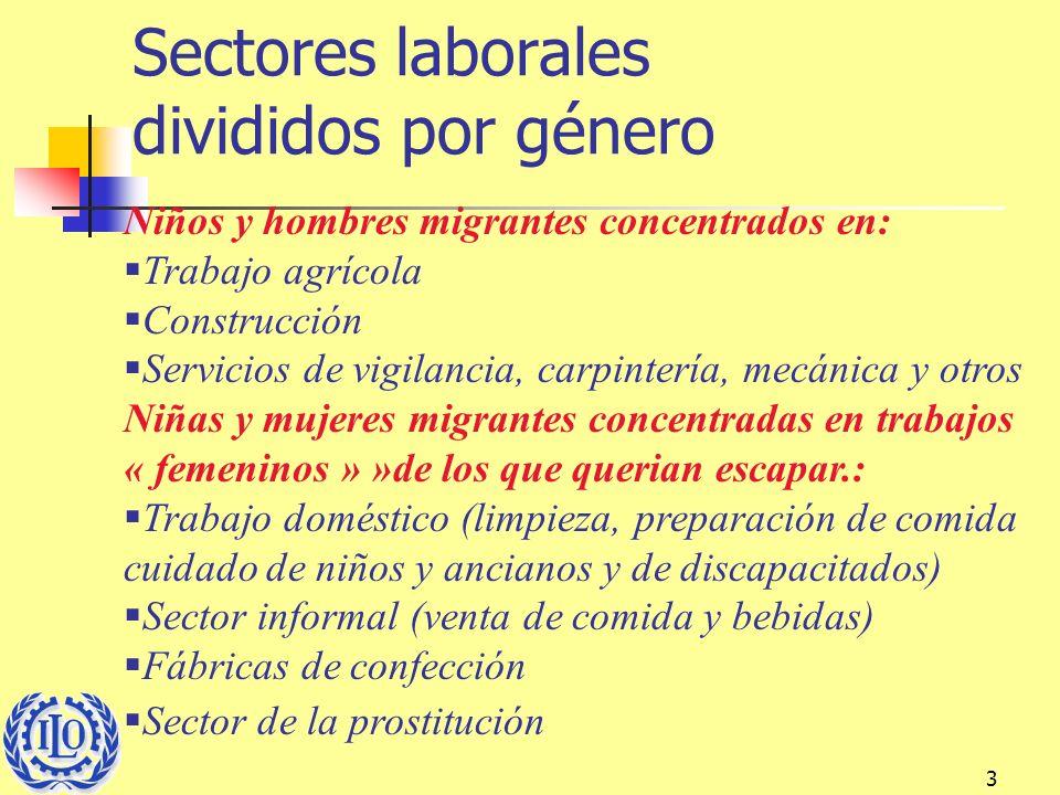 3 Sectores laborales divididos por género Niños y hombres migrantes concentrados en: Trabajo agrícola Construcción Servicios de vigilancia, carpinterí