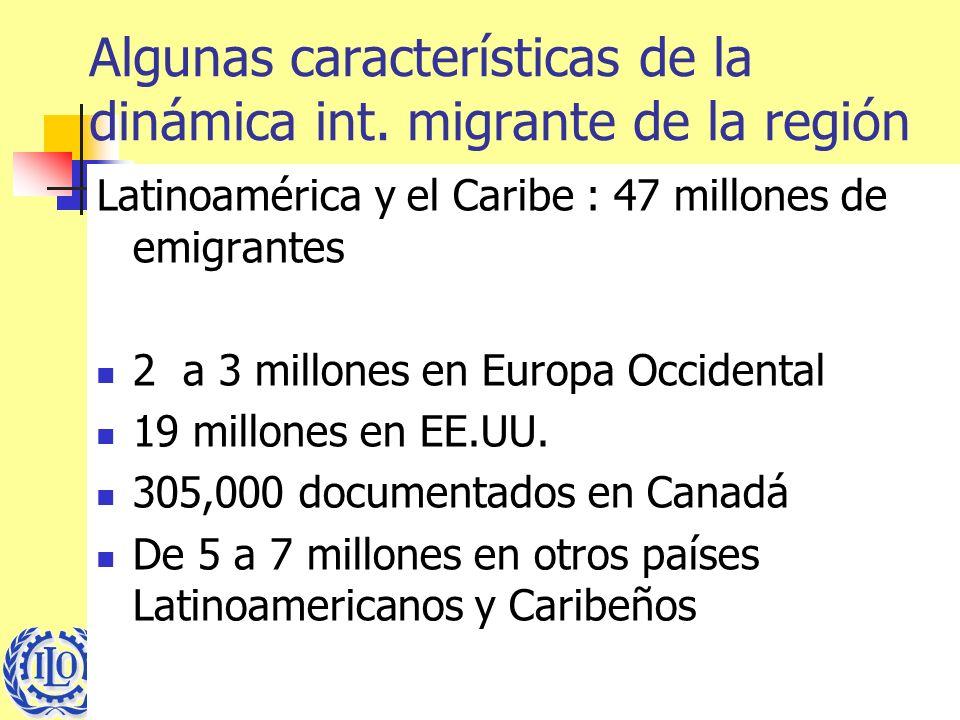 6 Algunas características de la dinámica int. migrante de la región Latinoamérica y el Caribe : 47 millones de emigrantes 2 a 3 millones en Europa Occ