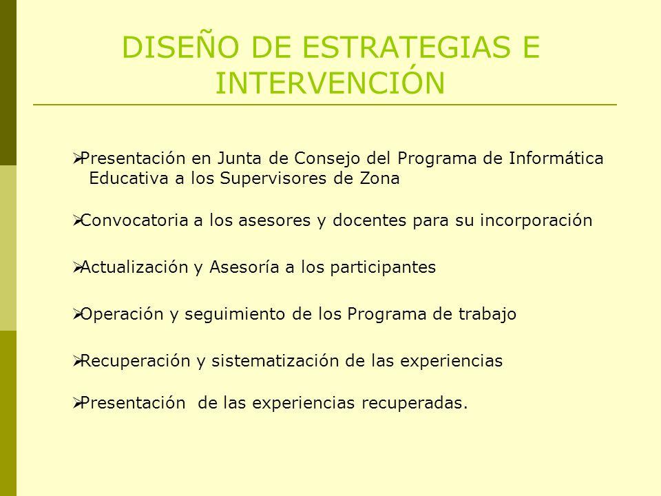 DISEÑO DE ESTRATEGIAS E INTERVENCIÓN Presentación en Junta de Consejo del Programa de Informática Educativa a los Supervisores de Zona Convocatoria a