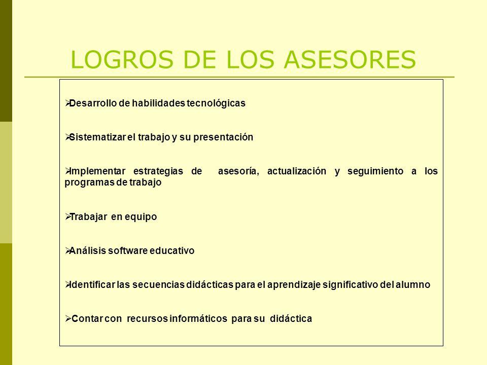 LOGROS DE LOS ASESORES Desarrollo de habilidades tecnológicas Sistematizar el trabajo y su presentación Implementar estrategias de asesoría, actualiza