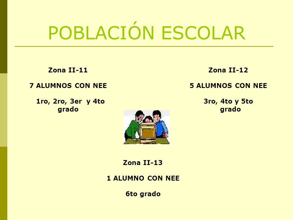 POBLACIÓN ESCOLAR Zona II-11 7 ALUMNOS CON NEE 1ro, 2ro, 3er y 4to grado Zona II-13 1 ALUMNO CON NEE 6to grado Zona II-12 5 ALUMNOS CON NEE 3ro, 4to y 5to grado