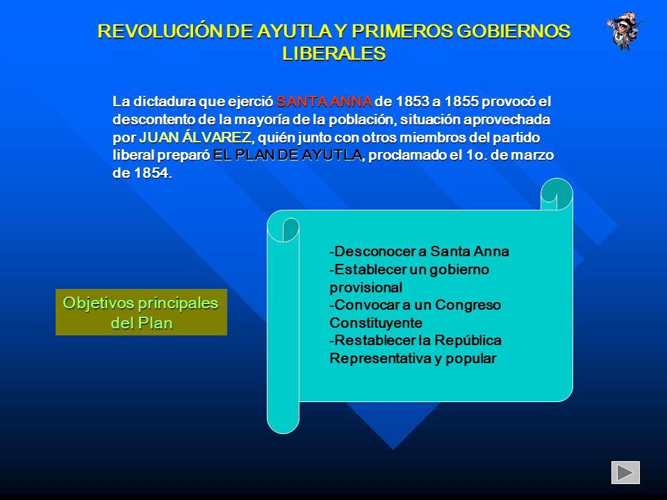 REVOLUCIÓN DE AYUTLA Y PRIMEROS GOBIERNOS LIBERALES La dictadura que ejerció SANTA ANNA de 1853 a 1855 provocó el descontento de la mayoría de la población, situación aprovechada por JUAN ÁLVAREZ, quién junto con otros miembros del partido liberal preparó EL PLAN DE AYUTLA, proclamado el 1o.