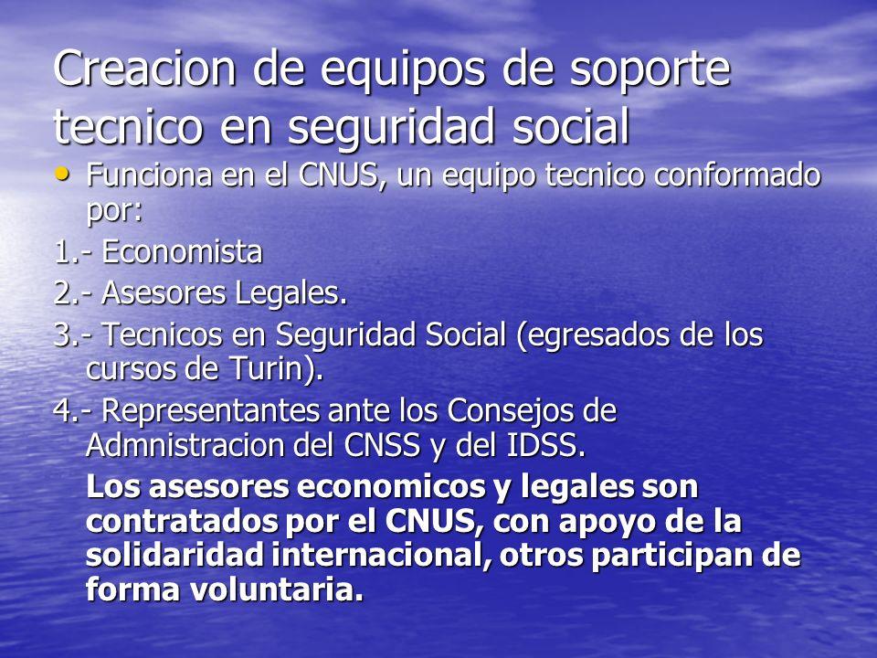 Campañas educativas a nivel sindical y social.