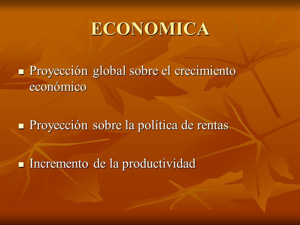 ECONOMICA Proyección global sobre el crecimiento económico Proyección global sobre el crecimiento económico Proyección sobre la política de rentas Pro