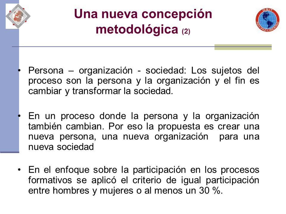 Una nueva concepción metodológica (2) Persona – organización - sociedad: Los sujetos del proceso son la persona y la organización y el fin es cambiar y transformar la sociedad.