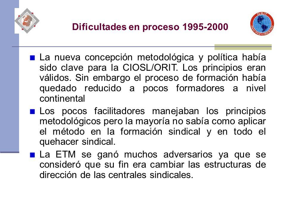 Dificultades en proceso 1995-2000 La nueva concepción metodológica y política había sido clave para la CIOSL/ORIT. Los principios eran válidos. Sin em
