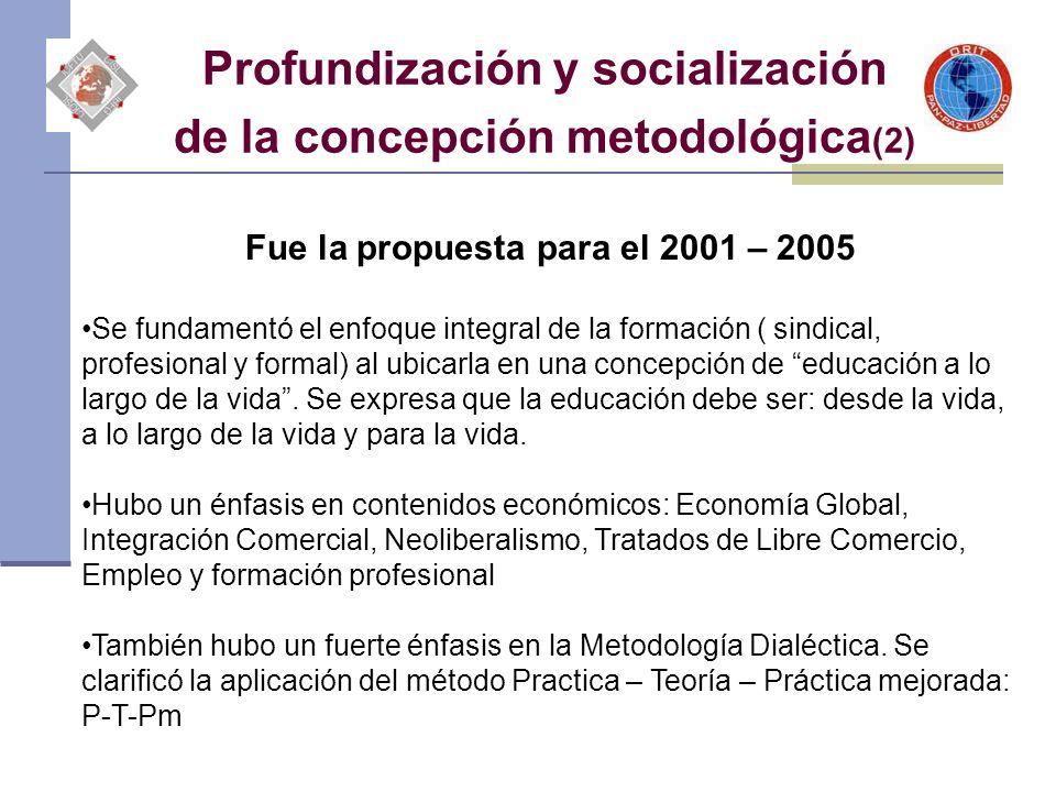 Profundización y socialización de la concepción metodológica (2) Fue la propuesta para el 2001 – 2005 Se fundamentó el enfoque integral de la formació