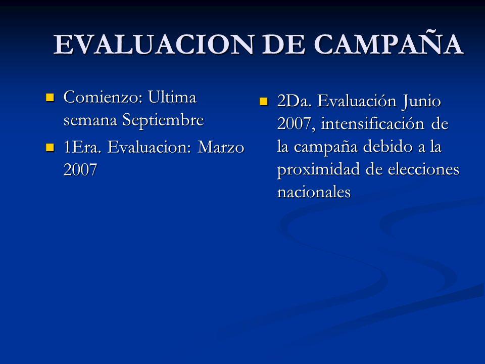 EVALUACION DEL TRABAJO AGOSTO 2006 / FEBRERO 2007 Gremios Marítimos: se estableció un grupo de trabajo intersindical.