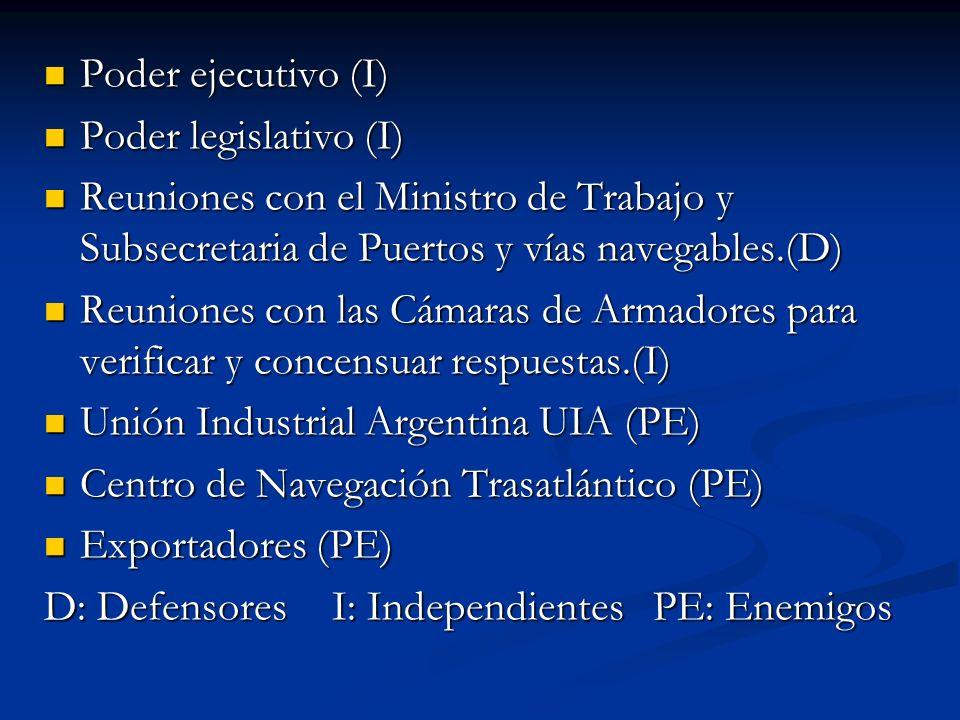 Recursos Humanos y Materiales Los afiliados a los gremios Marítimos, CATT y CGT.