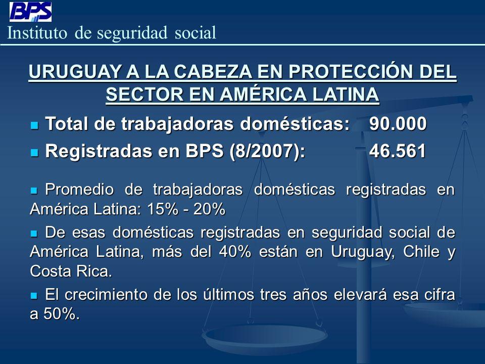 Instituto de seguridad social URUGUAY A LA CABEZA EN PROTECCIÓN DEL SECTOR EN AMÉRICA LATINA Total de trabajadoras domésticas: 90.000 Total de trabaja